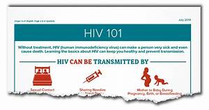 About Hiv  Aids
