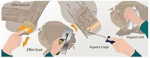 Enduit à La Chaux Sur Placo : appliquer un enduit taloch au mur tadelakt ~ Premium-room.com Idées de Décoration