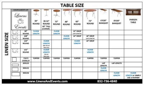 massage table comparison chart table and chair comparison charts linens and events