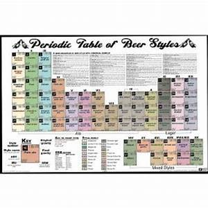 Periodic Table Chart Amazon Periodic Table Of Styles Chart Poster Gentlemint