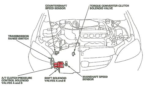 Image Result For Diagram Honda Civic Automatic