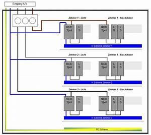 Schaltplan Unterverteilung Mit Fi
