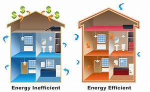 Where Energy Efficiency Collides with Human Health
