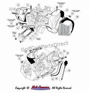 Kawasaki Fe290 Engine Diagram