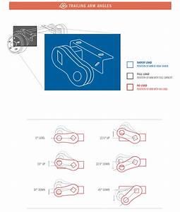 Axle Diagrams