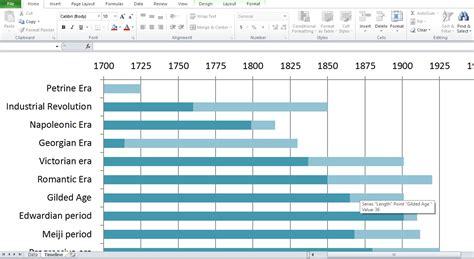 excel graph templates get excel graph template xls excel tmp
