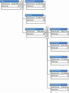 Understanding Microsoft Office Visio 2007 Professional