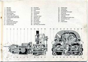 Vw Bus Engine Diagram From Original Manual