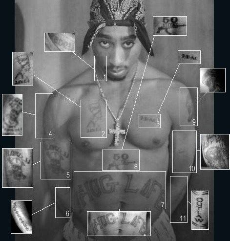 Tupac's Tattoos  What Is The Meaning Of 2pac's Tattoos