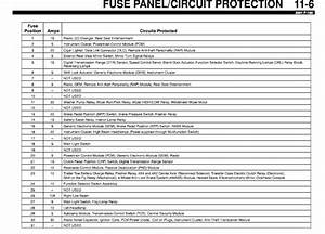 I Dont Have Guide For Fuses For My 2001 Ford F150 I Need One Help
