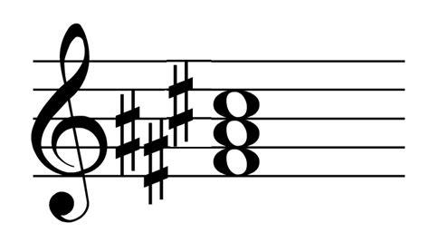 piano chord piano chord chart notescom