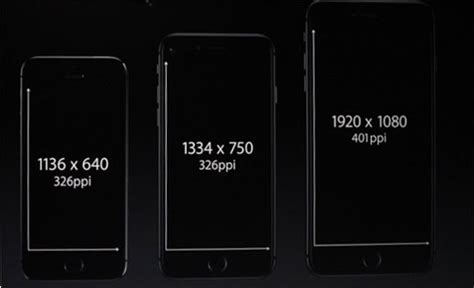 iphone 6 screen size what is the iphone 6 screen resolution size the
