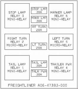 Freightliner M2 Bulkhead Module Diagram