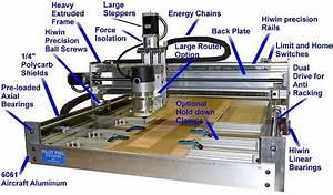 CNC router parts http://www.ajancnc.com | Home Built CNC ...