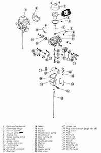 1996 Sportster Carb Trouble  - Page 3