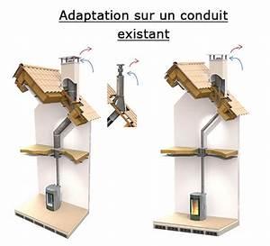 Comment Installer Un Poele A Granulé : poele a granule ou cheminee ~ Nature-et-papiers.com Idées de Décoration
