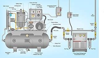 rotary screw compressor wikipedia