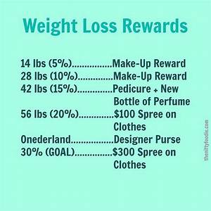 Diet Chart For Weight Loss For Non Vegetarian The 25 Best Weight Loss Rewards Ideas On Pinterest