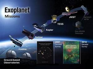 NASA Future Spacecraft (page 2) - Pics about space