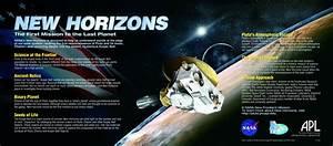 SwRI's New Horizons Science Team Web Site