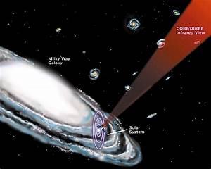 Cosmic Origins Of Earth Materials