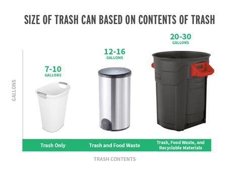 What Size Trash Can Is Right For Your Home?   Trash Cans