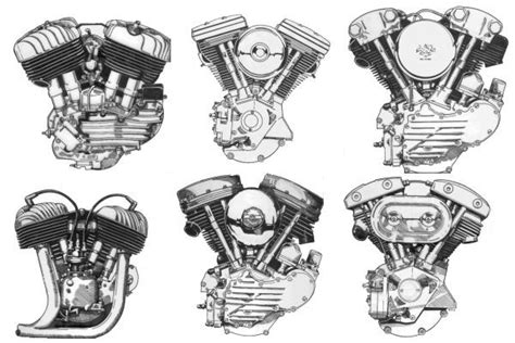Know Your Harley-davidson Engine Types