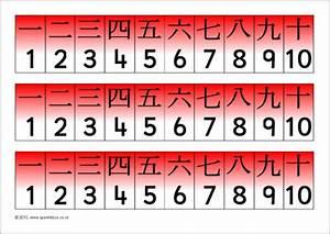Learn Mandarin Chinese Numbers (0 10) Music V