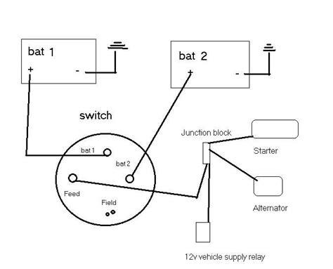 Billavista Dual Battery Setup