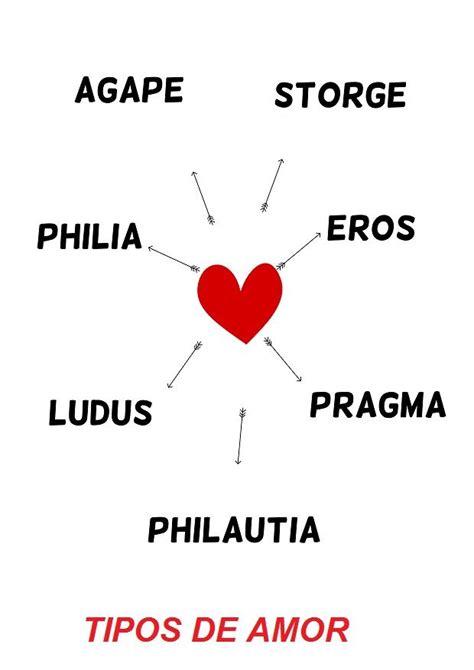 Tipos De Amor Agape Definicion De Amor En La Biblia Pictures To Pin On