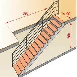 Taille Tremie Pour Escalier Droit by Bien Calculer Pour Une Tr 233 Mie D Escalier