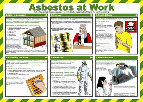 asbestos  work health safety poster safety services