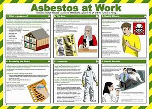 Asbestos At Work Health  U0026 Safety Poster