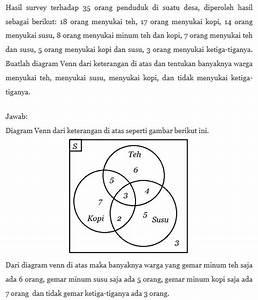 Contoh Soal Himpunan Diagram Venn Dan Pembahasannya