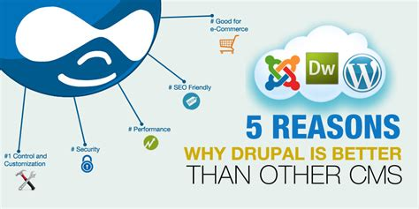 Why Drupal Is Better Than Other Cms?