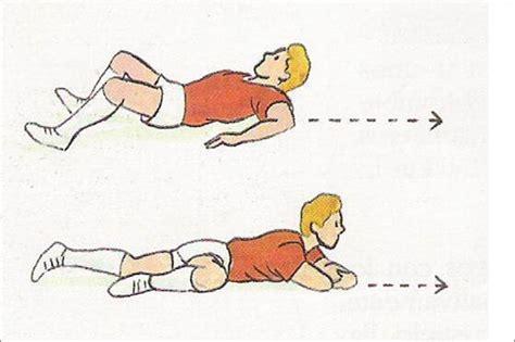 dibujo de educacion fisica de desplazamiento habilididades motrices basicas desplazamientos