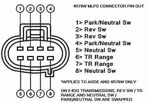 Transmission    Efidynotuning