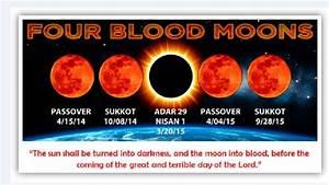 7 Year Tribulation & 4 Blood Moon Tetrad - YouTube