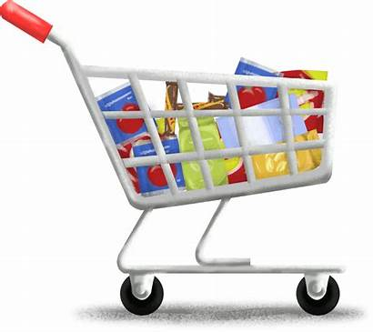 Retail Trolly Creator Customer Zoho Everything Signup