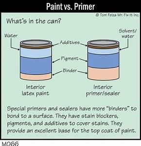 M066c  U2013 Paint Vs  Primer 300dpi  U2013 Misterfix