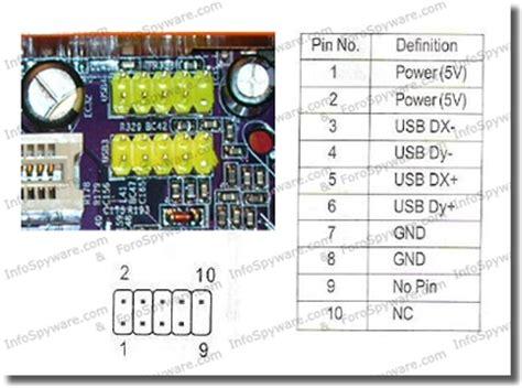 blogg de panel frontal de pc configuracion de panel frontal