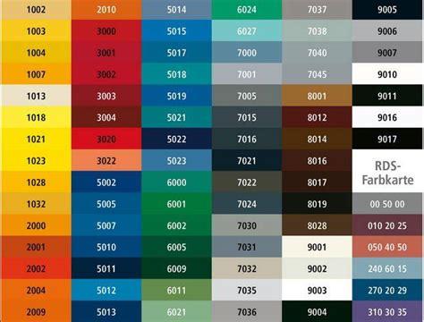 Ral 9010 Farbkarte by Masstisch Farbwahl Muster Und Farben Tisch Nach Ma 223
