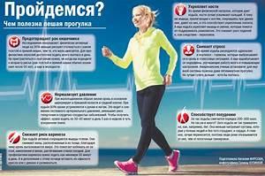 Сколько и с какой скоростью нужно бегать чтобы быстро похудеть