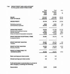 Pro Forma Income Statement –11+ Free Samples, Examples ...