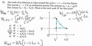 Why Is Work Negative In Pv Diagram