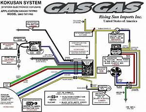 Faq Gas Gas - Technical Support