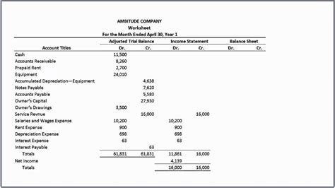 how to complete the worksheet accounting principles