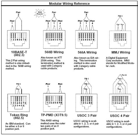 100base T Wiring Diagram by 10baset 100baset And Other Rj 45 A Tutorial