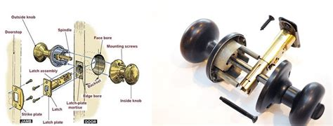 how to install door knob how to change a door knob in 10 steps hirerush