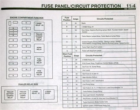 1992 Ford Bronco Fuse Box Diagram by 1995 F150 Fuse Box Diagram Fuse Box And Wiring Diagram